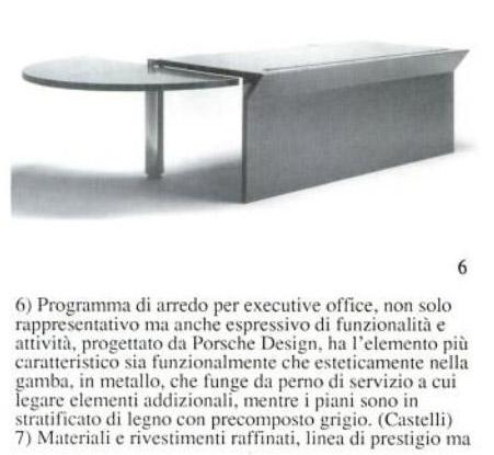 vintage_porsche_design_8