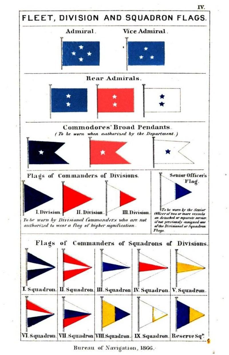 signal_flags_2