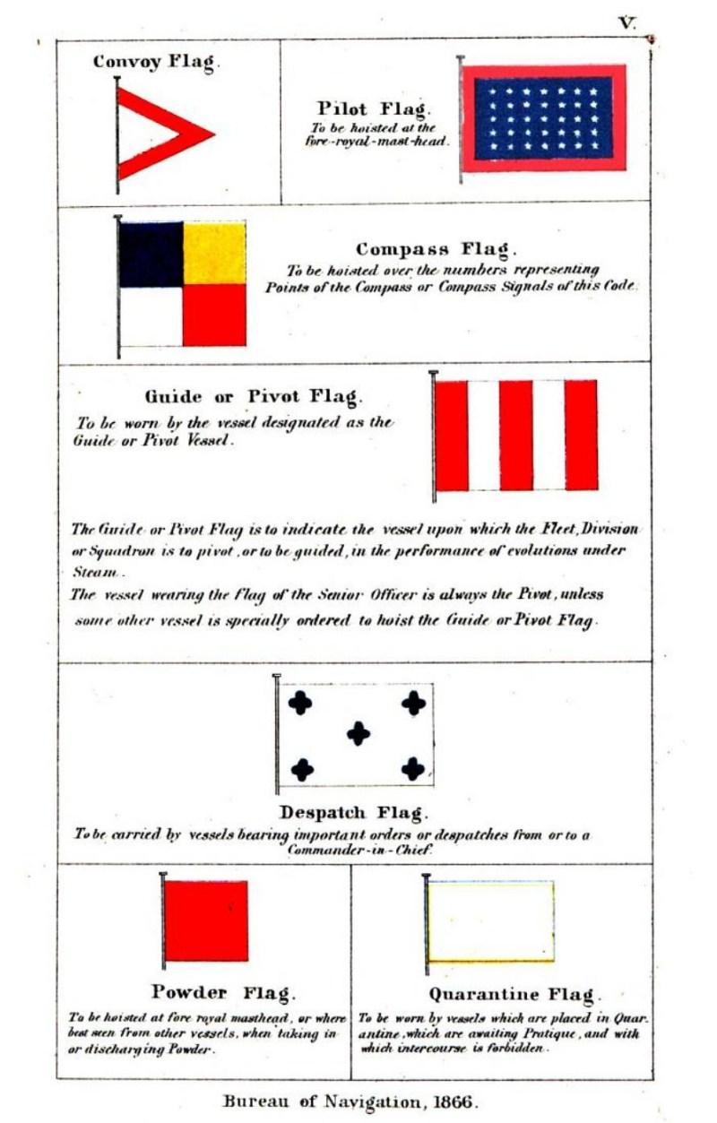 signal_flags_3
